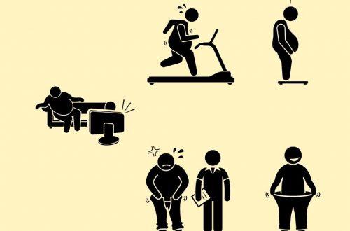скинуть вес спалит жир